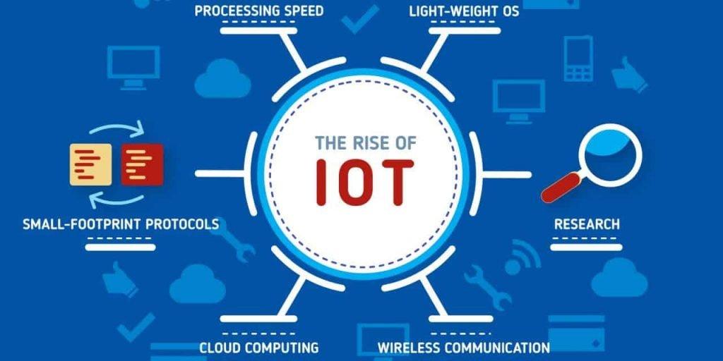 IoT ve Pazarlama, Ekosistem Markaları
